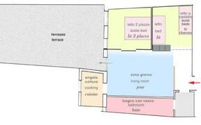 loft map